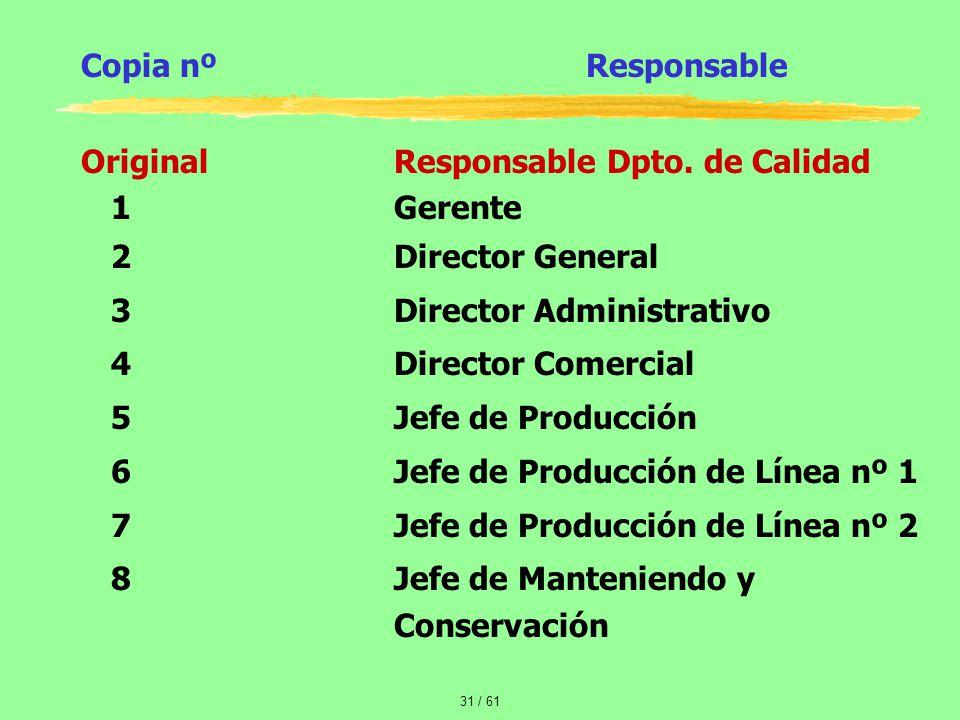 Copia nº Responsable Original Responsable Dpto. de Calidad. 1 Gerente. 2 Director General.