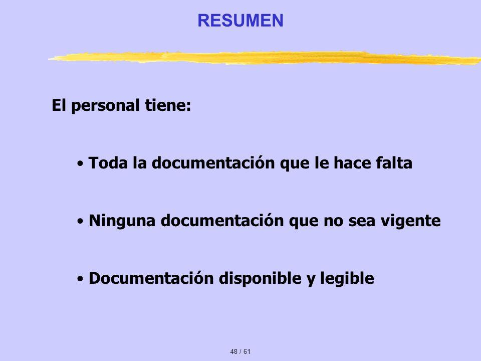 RESUMEN El personal tiene: Toda la documentación que le hace falta