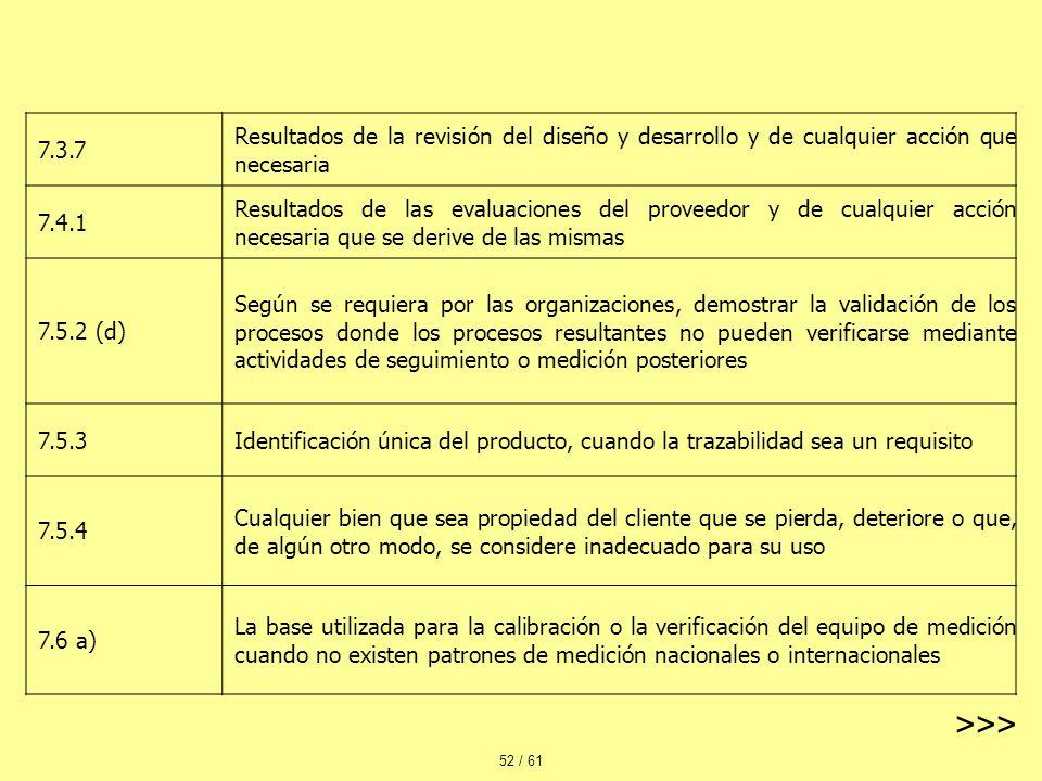 7.3.7 Resultados de la revisión del diseño y desarrollo y de cualquier acción que necesaria. 7.4.1.