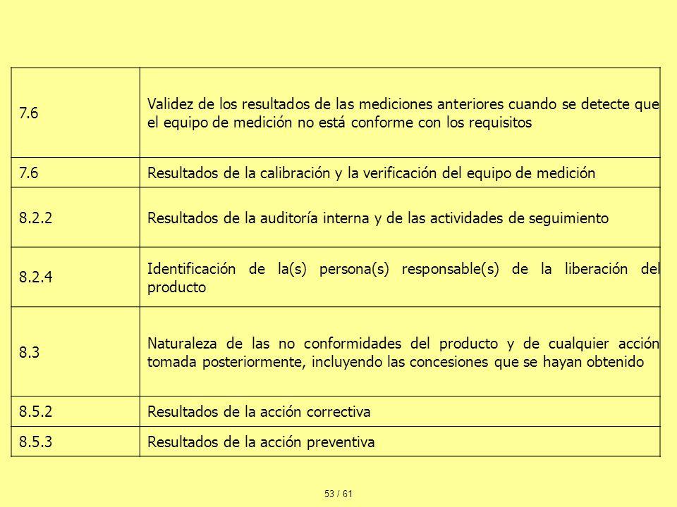 7.6 Validez de los resultados de las mediciones anteriores cuando se detecte que el equipo de medición no está conforme con los requisitos.