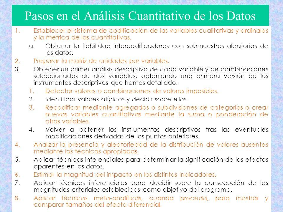 Pasos en el Análisis Cuantitativo de los Datos