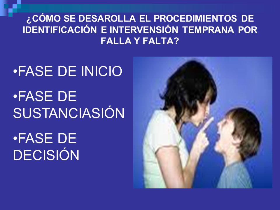FASE DE INICIO FASE DE SUSTANCIASIÓN FASE DE DECISIÓN