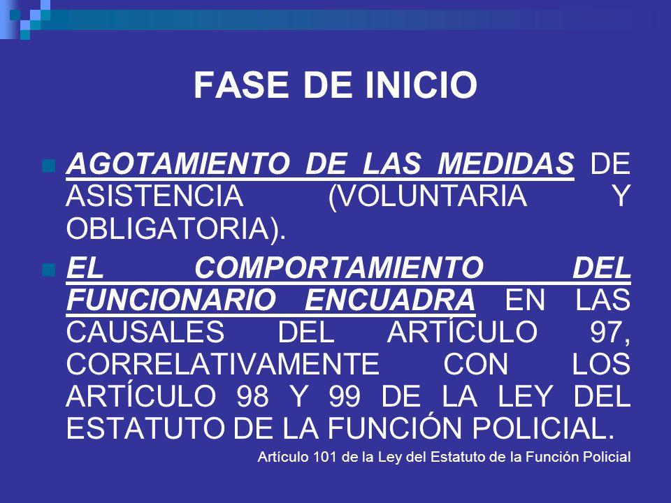 FASE DE INICIO AGOTAMIENTO DE LAS MEDIDAS DE ASISTENCIA (VOLUNTARIA Y OBLIGATORIA).