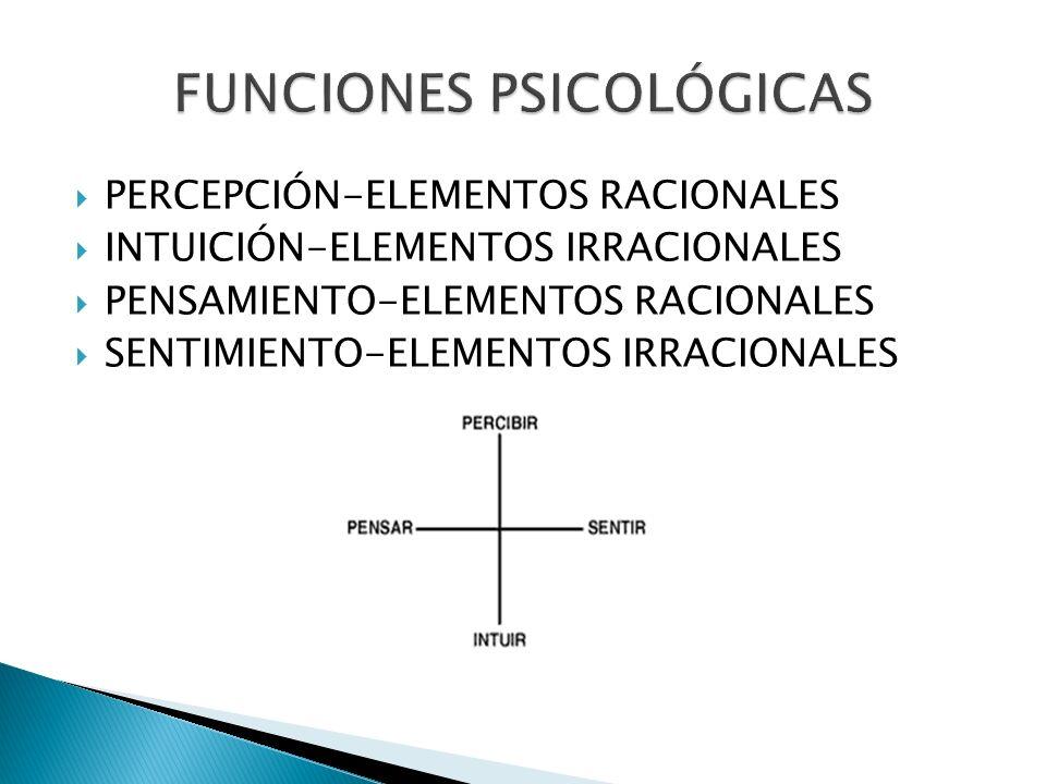 FACTORES A CONSIDERAR FUNCIONES PSICOLÓGICAS