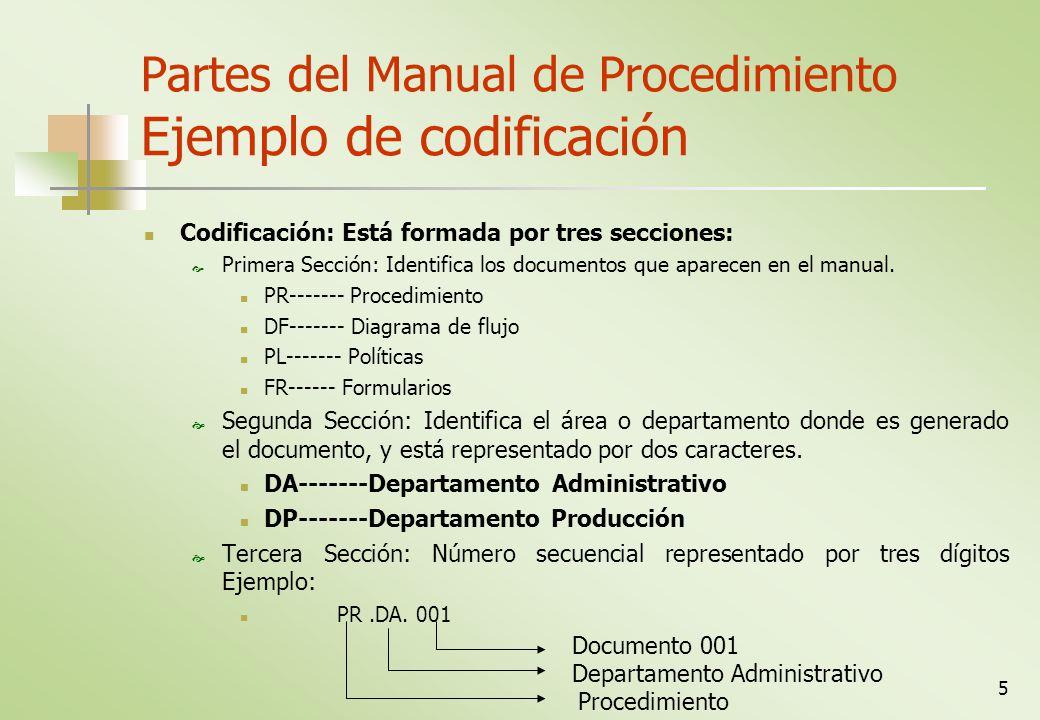 Partes del Manual de Procedimiento Ejemplo de codificación