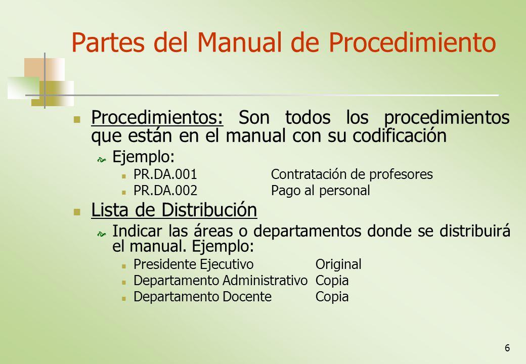 Partes del Manual de Procedimiento