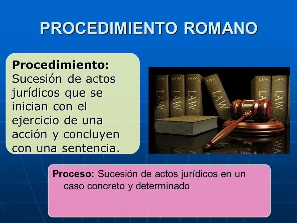 PROCEDIMIENTO ROMANO Procedimiento: Sucesión de actos jurídicos que se inician con el ejercicio de una acción y concluyen con una sentencia.