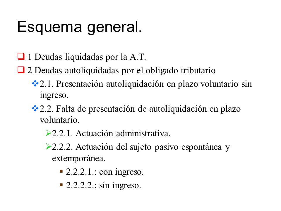 Esquema general. 1 Deudas liquidadas por la A.T.