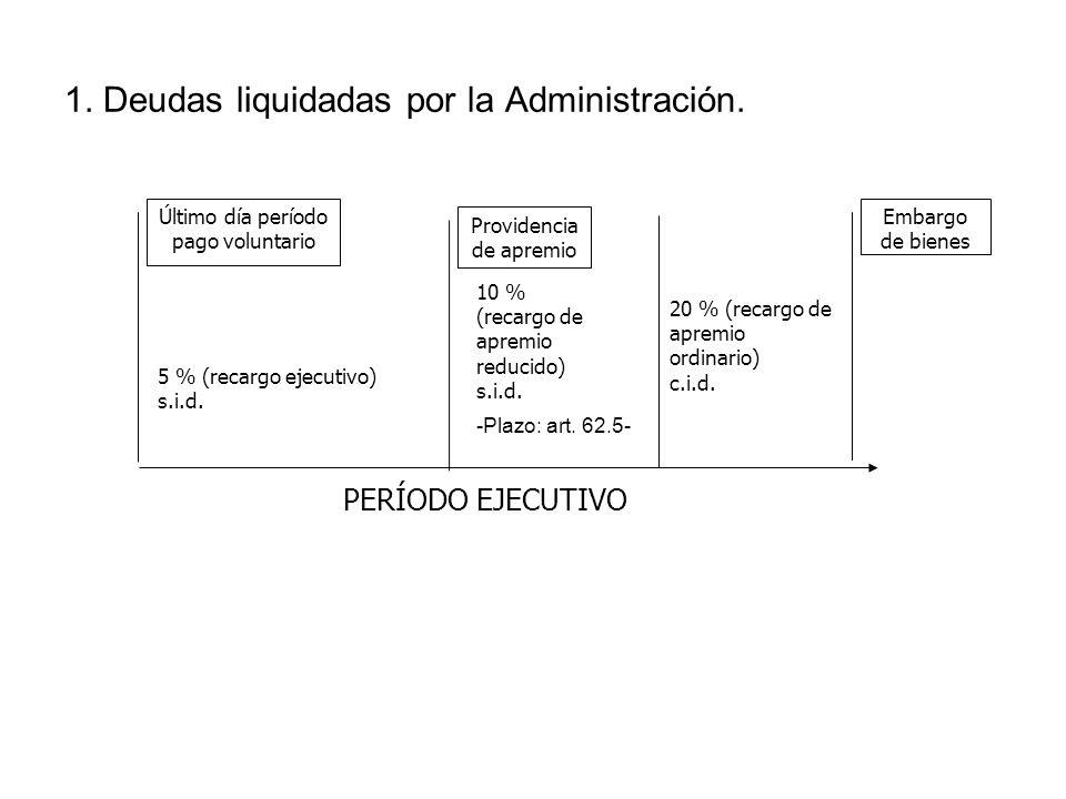 1. Deudas liquidadas por la Administración.