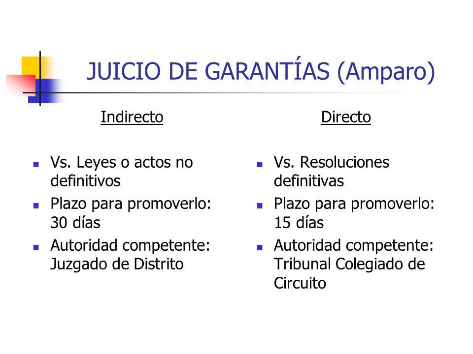 JUICIO DE GARANTÍAS (Amparo)