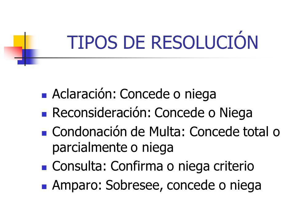 TIPOS DE RESOLUCIÓN Aclaración: Concede o niega