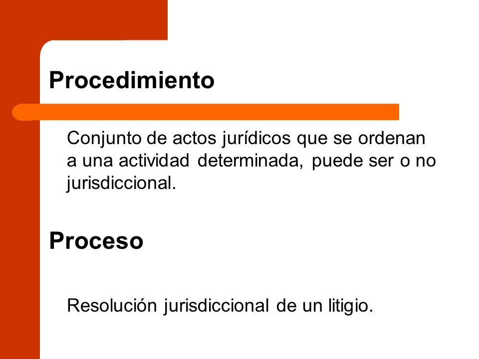 Procedimiento Proceso