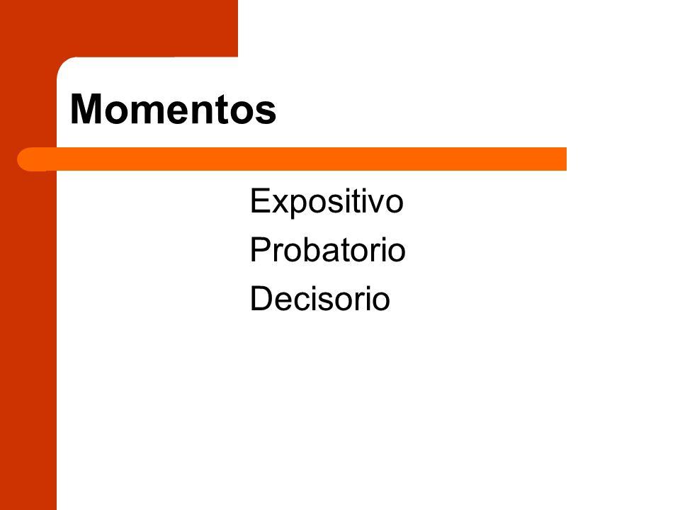 Momentos Expositivo Probatorio Decisorio