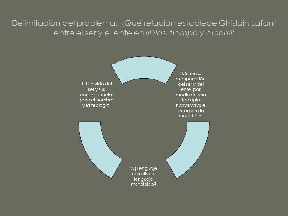 Delimitación del problema: ¿Qué relación establece Ghislain Lafont entre el ser y el ente en «Dios, tiempo y el ser»