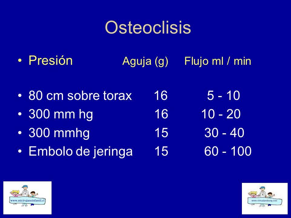 Osteoclisis Presión Aguja (g) Flujo ml / min