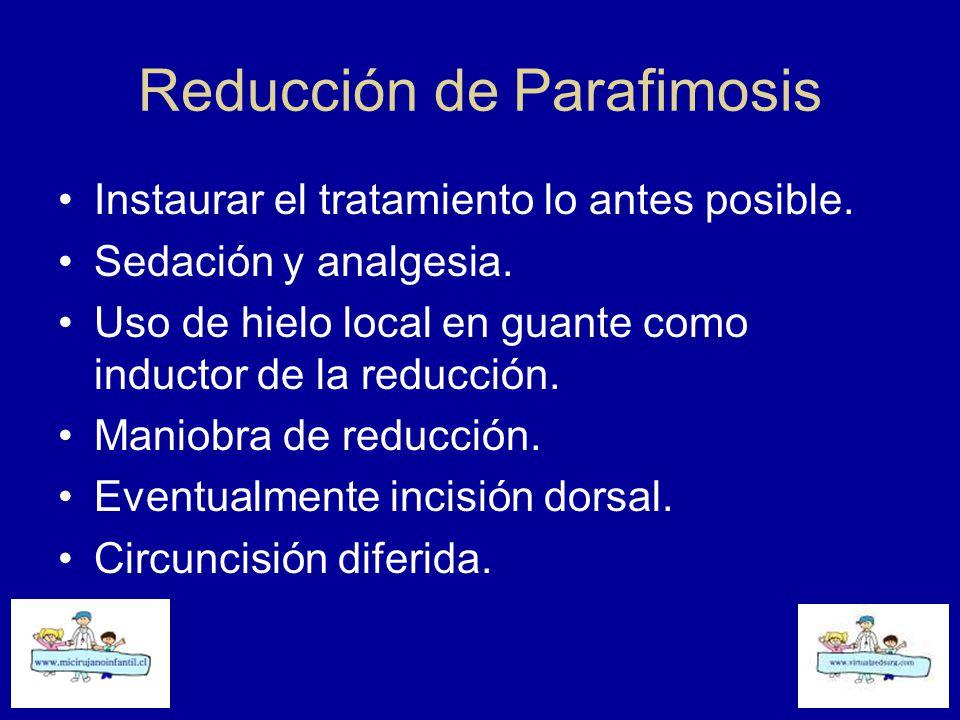 Reducción de Parafimosis