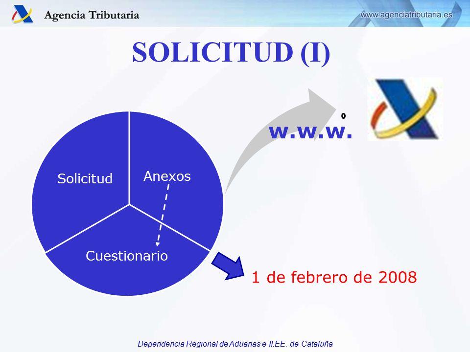 SOLICITUD (I) w.w.w. 1 de febrero de 2008 Anexos Cuestionario