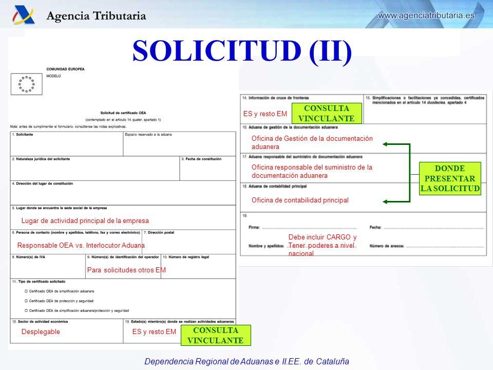 SOLICITUD (II) CONSULTA VINCULANTE DONDE PRESENTAR LA SOLICITUD