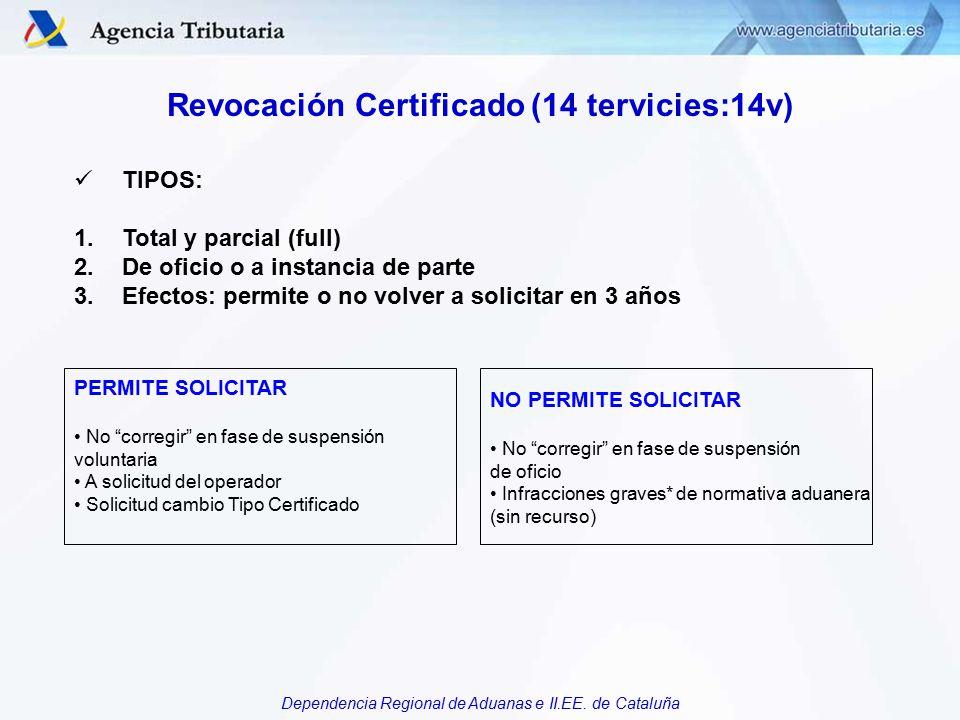 Revocación Certificado (14 tervicies:14v)