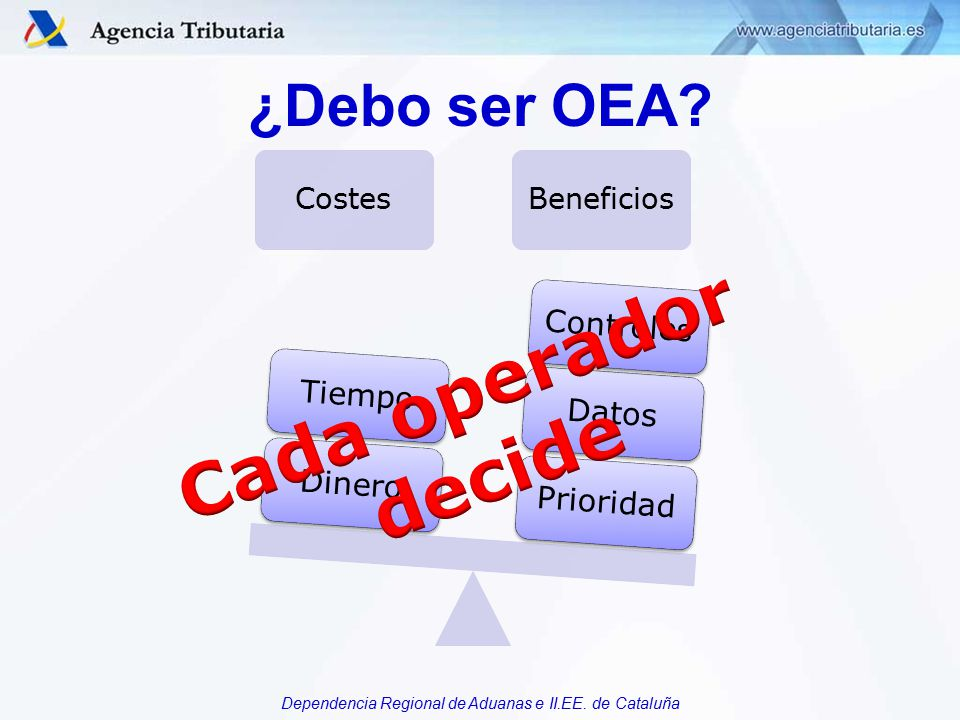 Cada operador decide ¿Debo ser OEA Página de texto 24 Costes Dinero