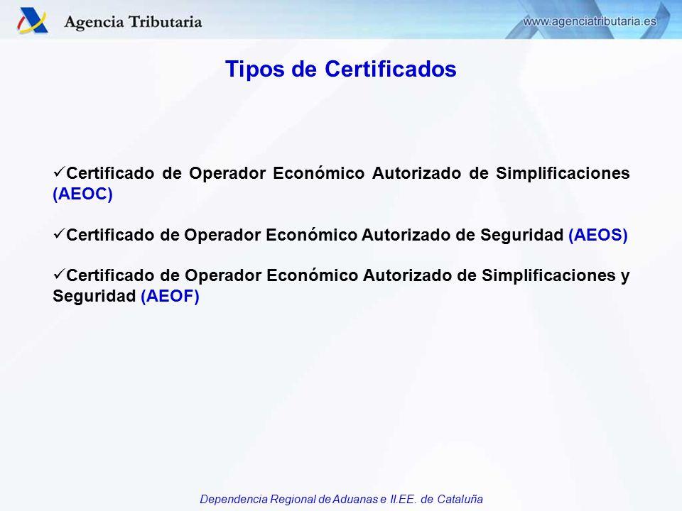 Tipos de Certificados Certificado de Operador Económico Autorizado de Simplificaciones (AEOC)