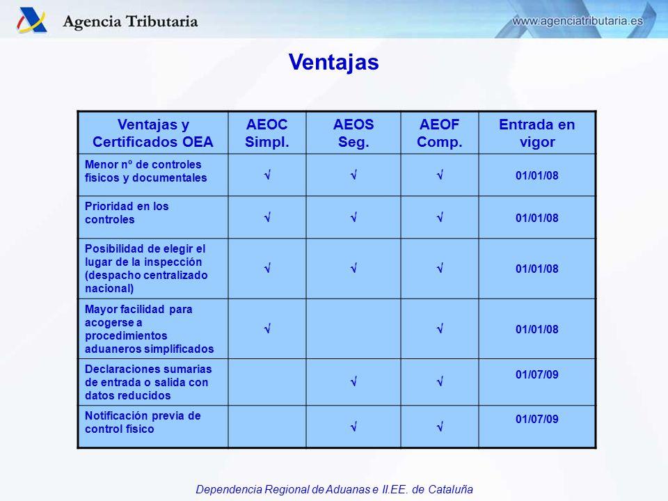 Ventajas y Certificados OEA