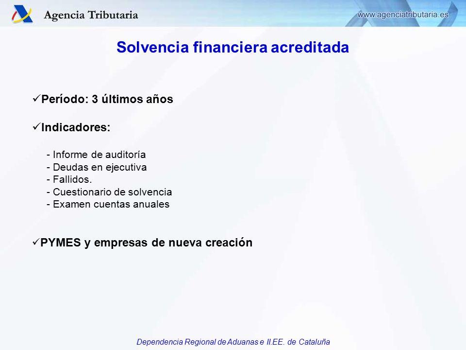 Solvencia financiera acreditada