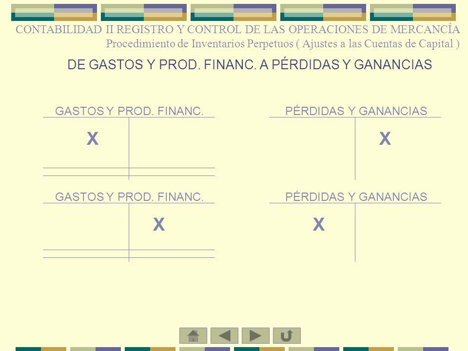 DE GASTOS Y PROD. FINANC. A PÉRDIDAS Y GANANCIAS