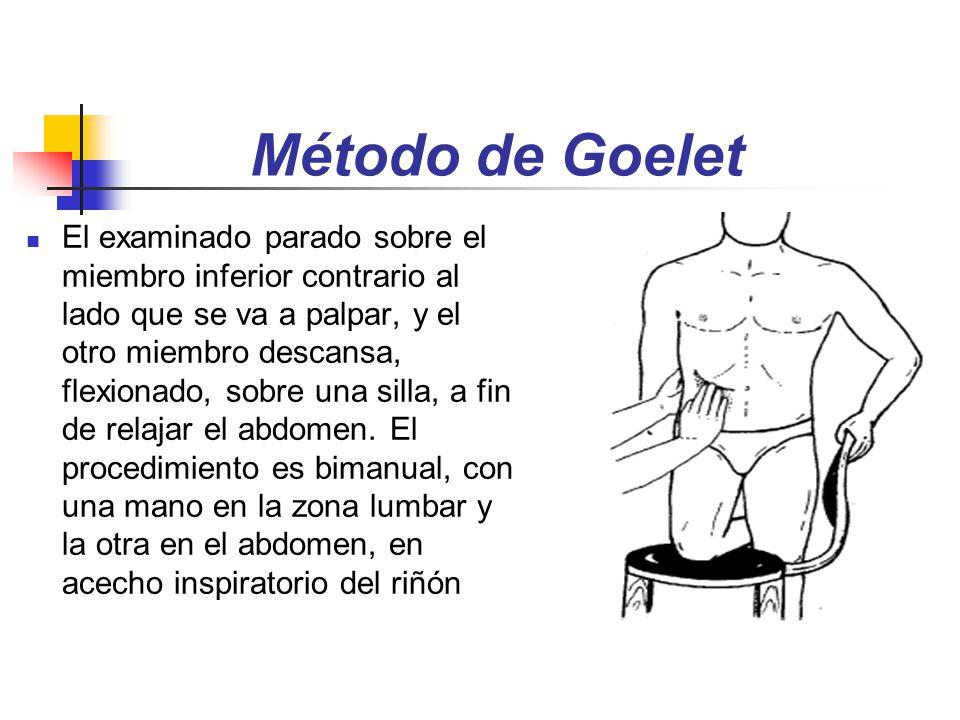 Método de Goelet