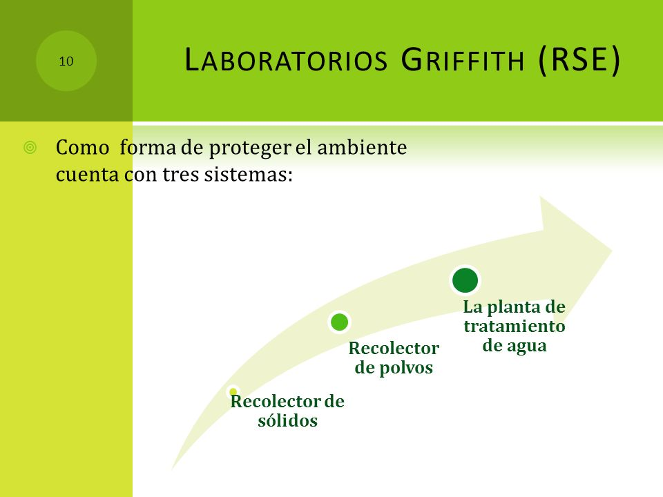 Laboratorios Griffith (RSE)