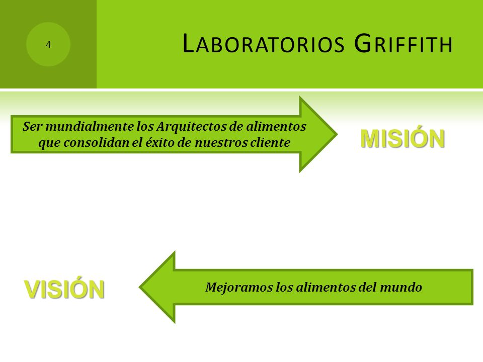 Laboratorios Griffith