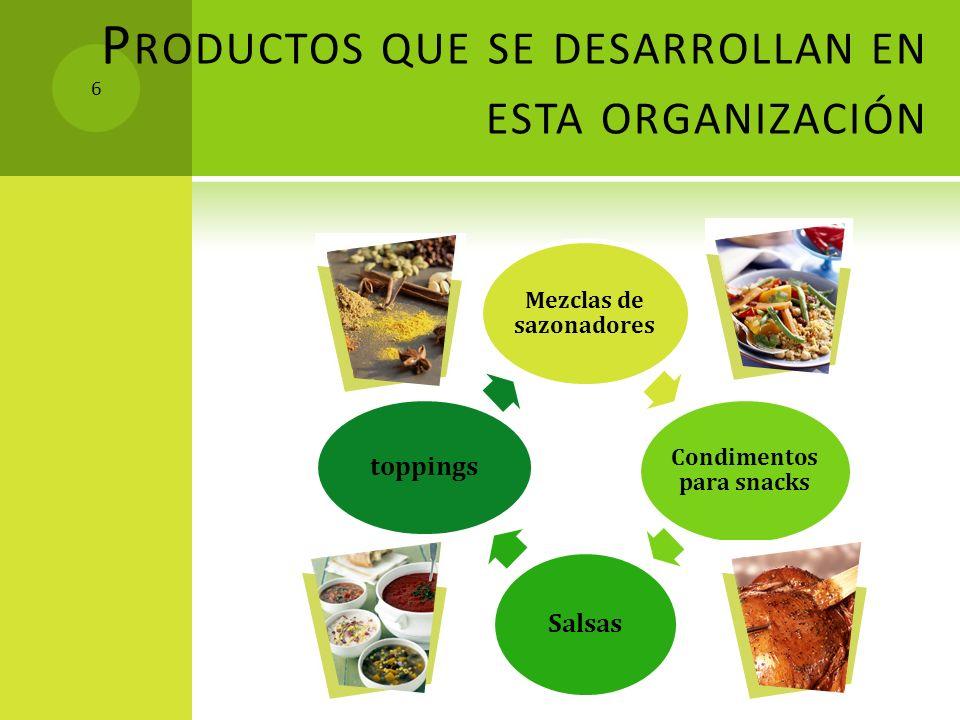 Productos que se desarrollan en esta organización