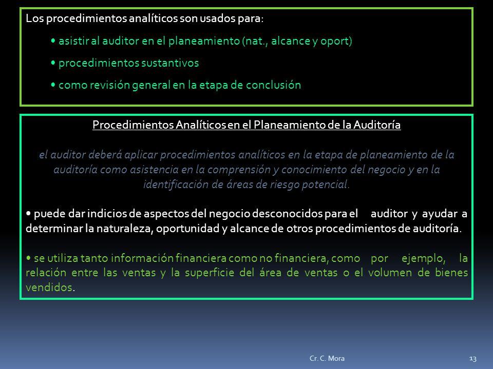 Procedimientos Analíticos en el Planeamiento de la Auditoría
