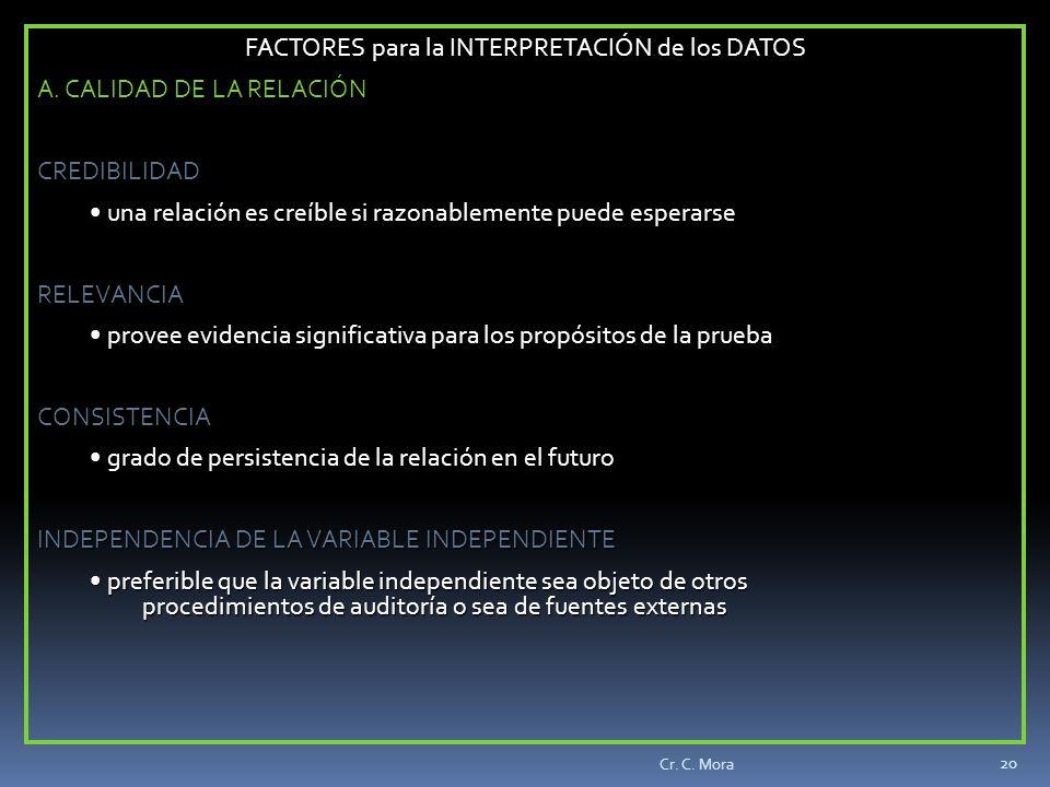 FACTORES para la INTERPRETACIÓN de los DATOS