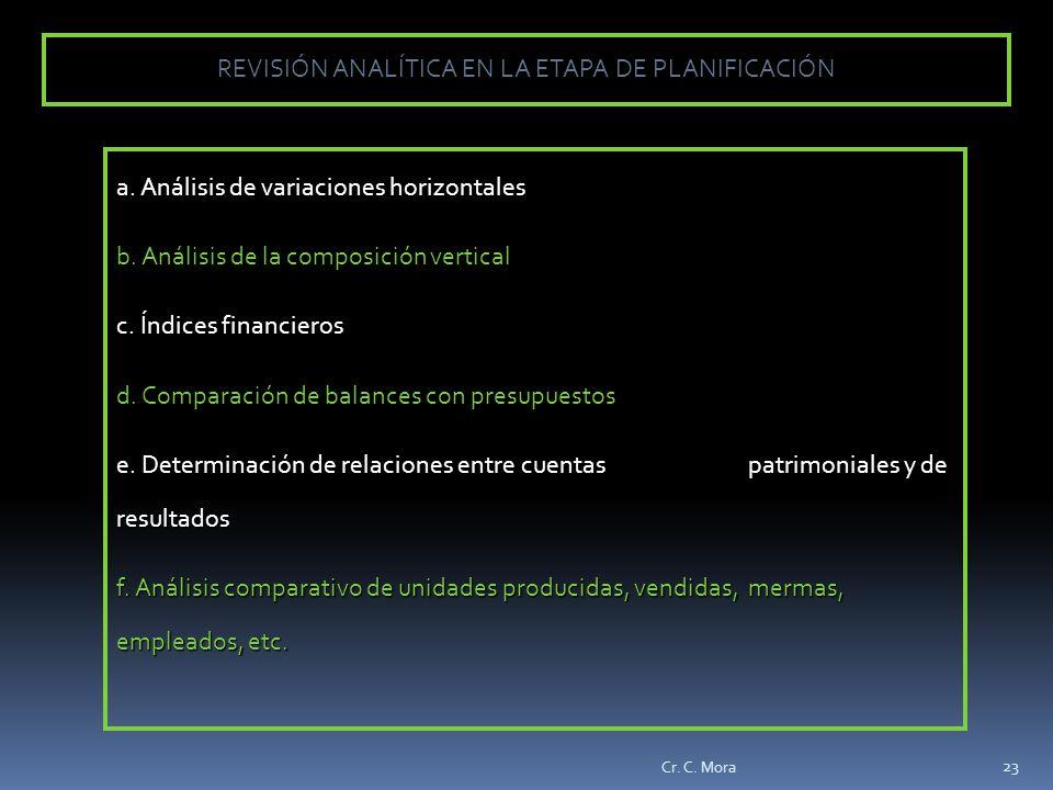 REVISIÓN ANALÍTICA EN LA ETAPA DE PLANIFICACIÓN