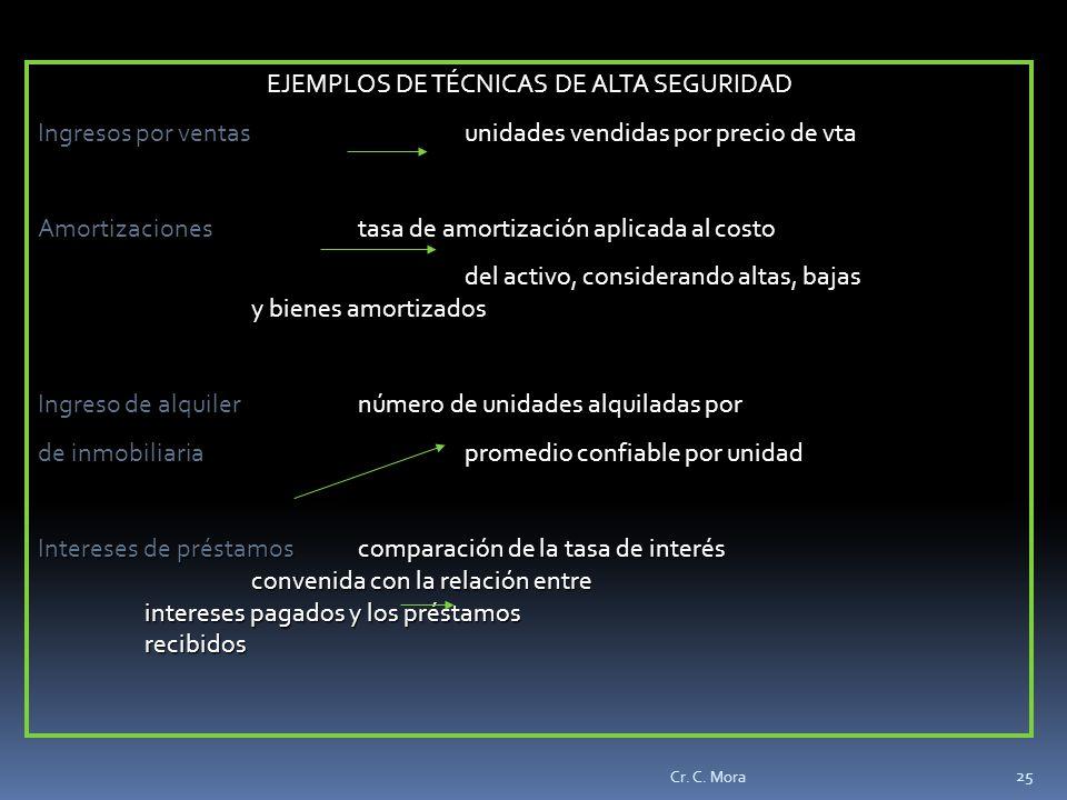 EJEMPLOS DE TÉCNICAS DE ALTA SEGURIDAD