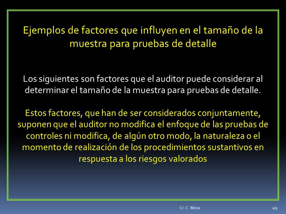 Ejemplos de factores que influyen en el tamaño de la muestra para pruebas de detalle