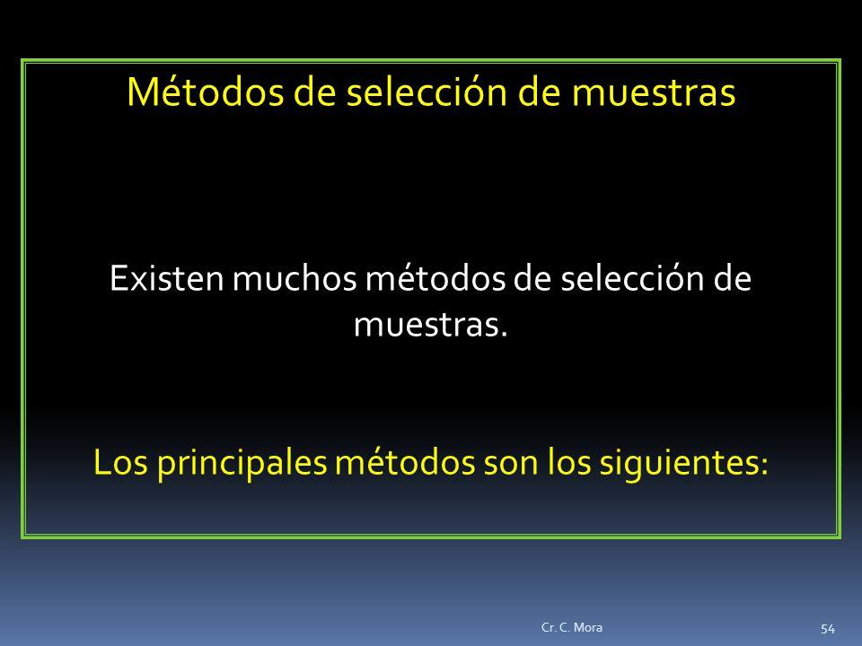 Métodos de selección de muestras