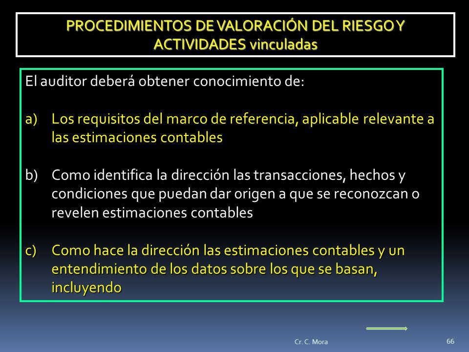 PROCEDIMIENTOS DE VALORACIÓN DEL RIESGO Y ACTIVIDADES vinculadas
