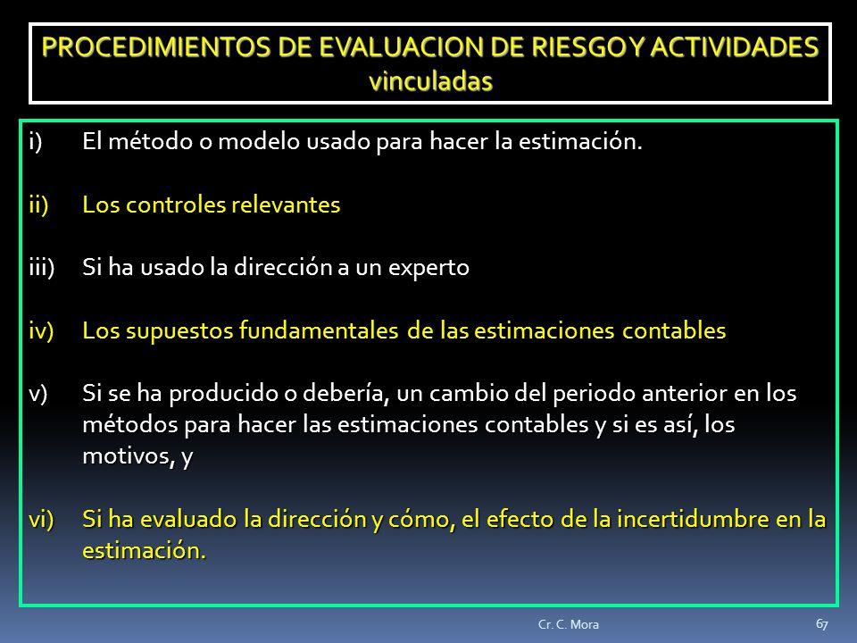 PROCEDIMIENTOS DE EVALUACION DE RIESGO Y ACTIVIDADES vinculadas