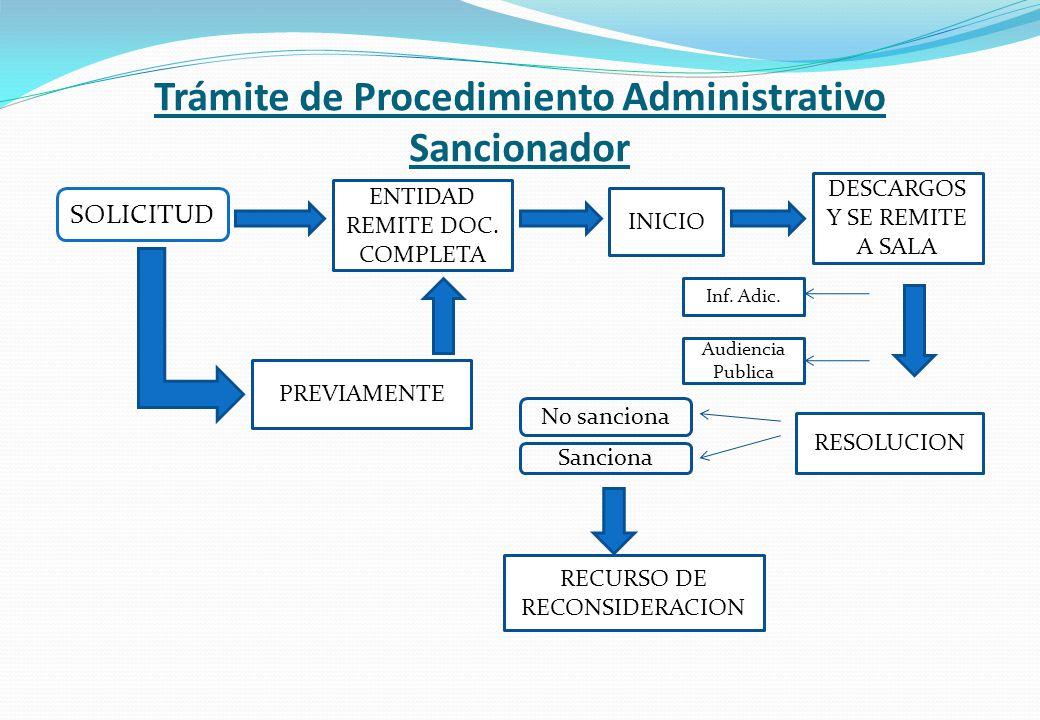 Trámite de Procedimiento Administrativo Sancionador