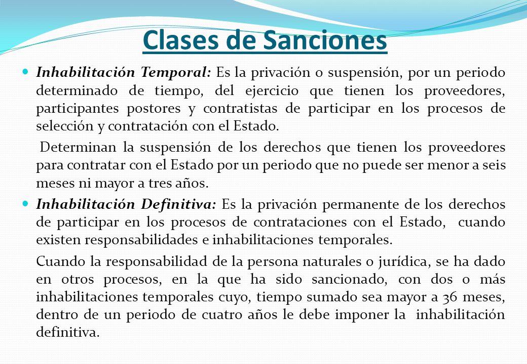 Clases de Sanciones