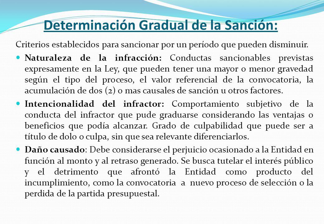 Determinación Gradual de la Sanción: