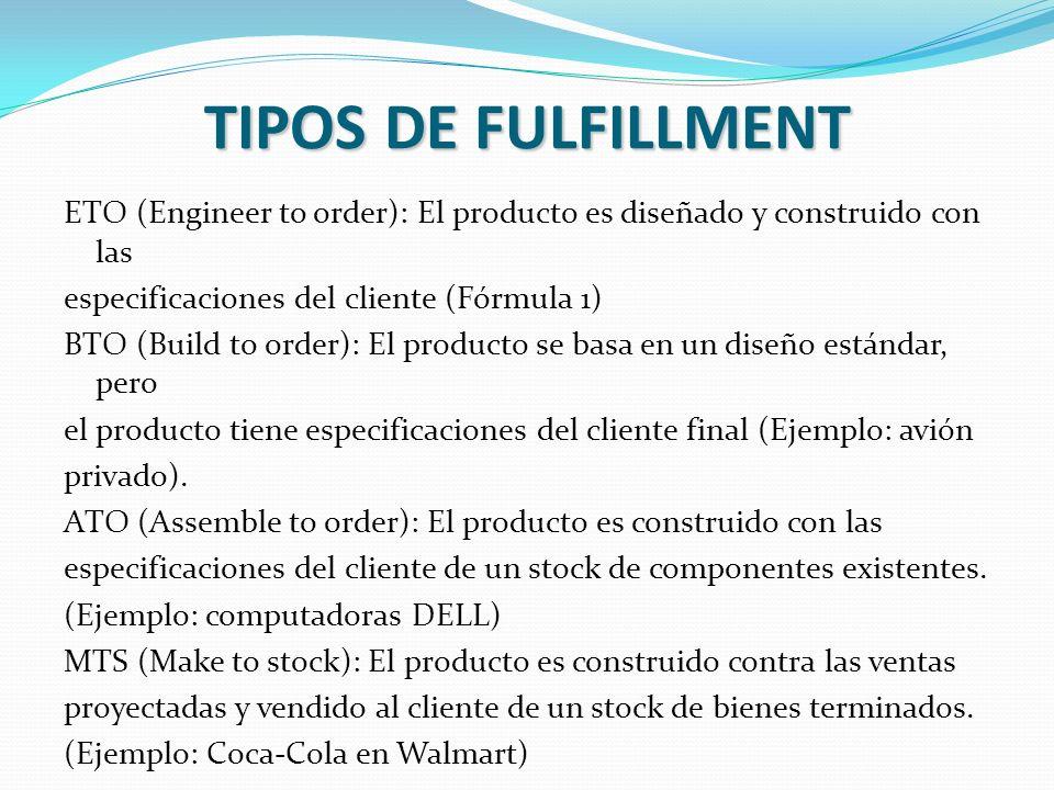 TIPOS DE FULFILLMENT ETO (Engineer to order): El producto es diseñado y construido con las. especificaciones del cliente (Fórmula 1)