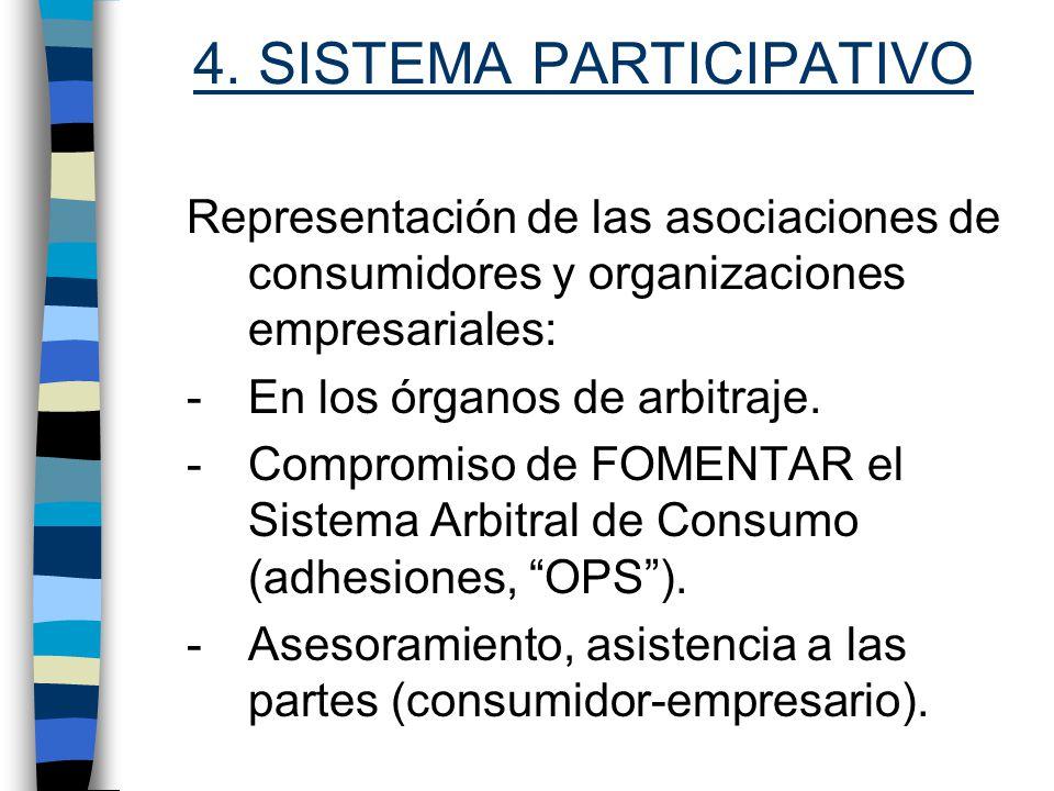 4. SISTEMA PARTICIPATIVO