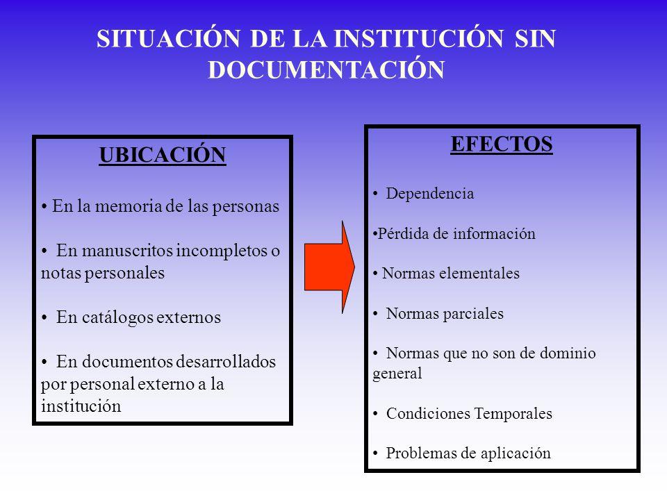 SITUACIÓN DE LA INSTITUCIÓN SIN DOCUMENTACIÓN