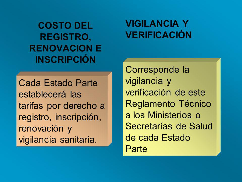 COSTO DEL REGISTRO, RENOVACION E INSCRIPCIÓN