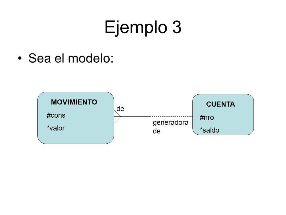 Ejemplo 3 Sea el modelo: MOVIMIENTO #cons *valor CUENTA #nro *saldo de