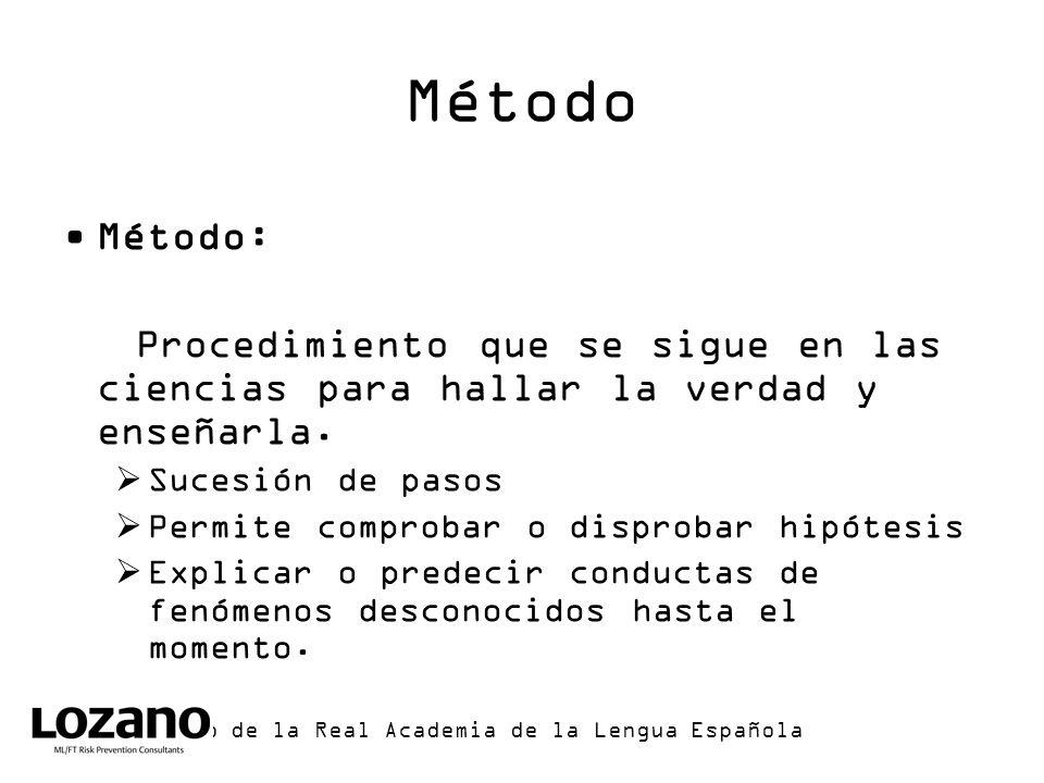 Método Método: Procedimiento que se sigue en las ciencias para hallar la verdad y enseñarla. Sucesión de pasos.