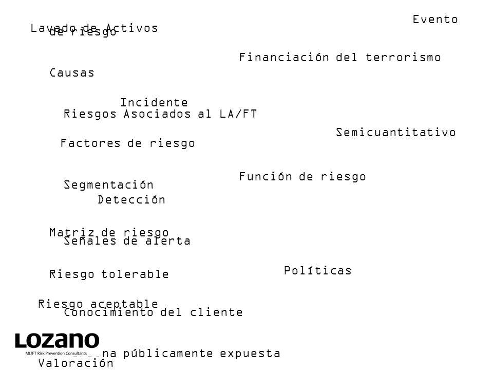 Evento de riesgo Lavado de Activos Financiación del terrorismo Causas